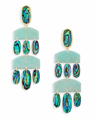 Kendra Scott Emmet Earrings Abalone Shell Jewerly
